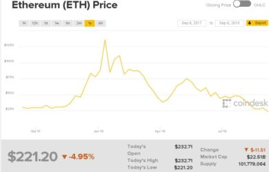 ether-price.png.cf