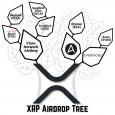 XRP-Airdrop-Tree-1024x1024